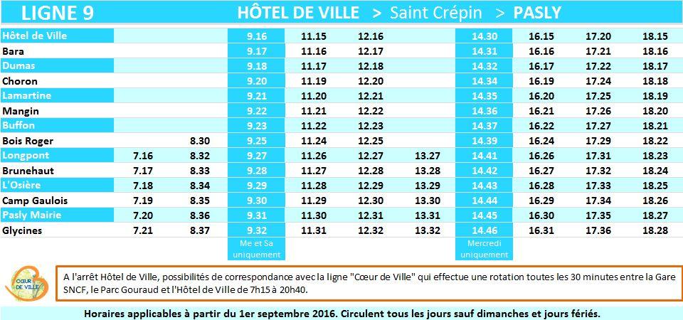 Horaires de bus Hôtel de ville > Pasly